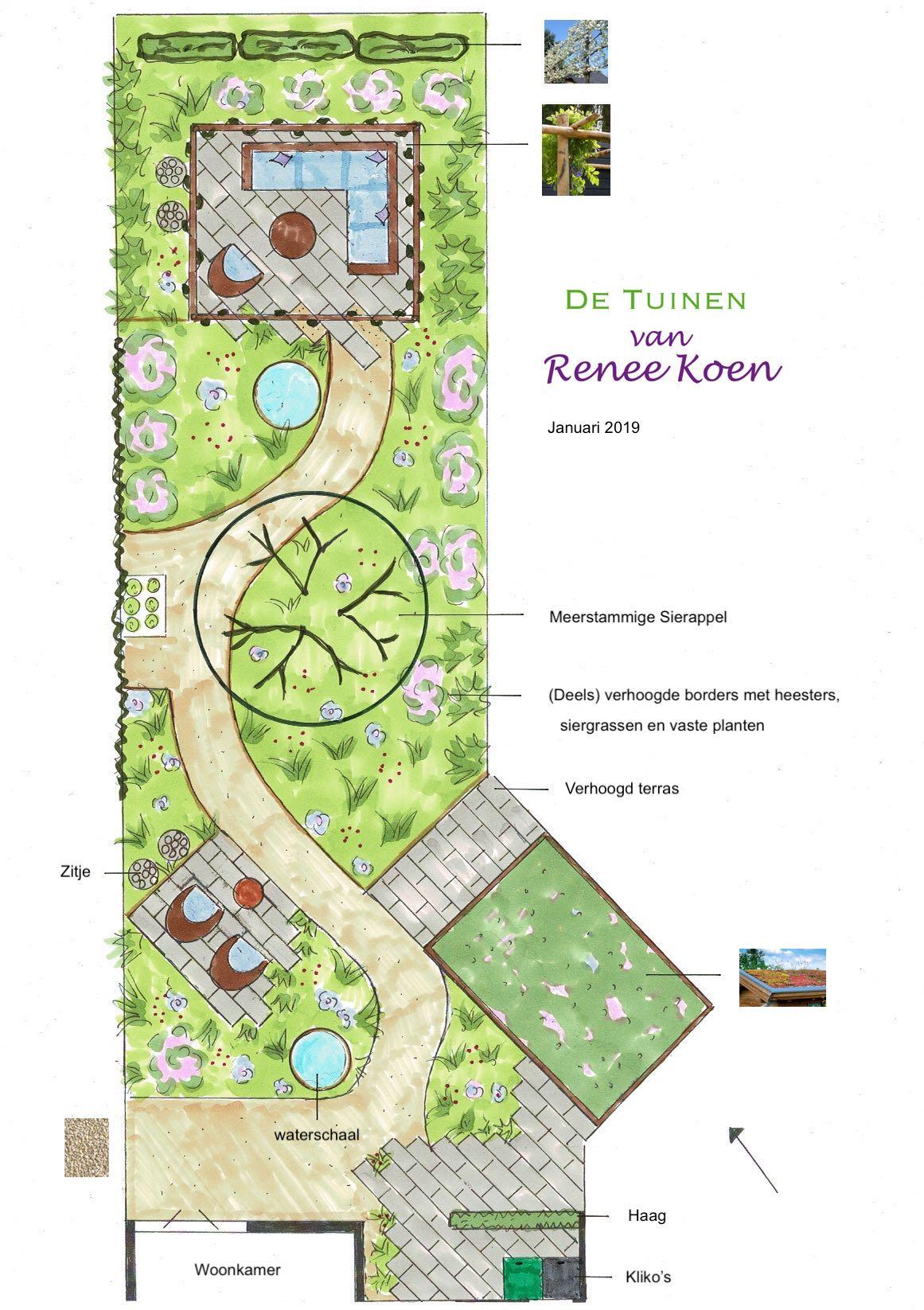 Waarom een tuinontwerper Tuinschets tuinontwerp Voorbeeld