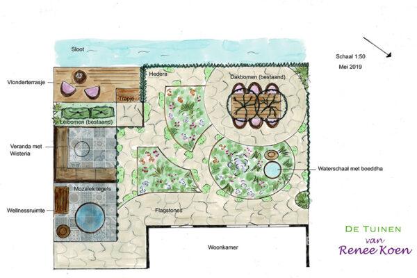 De-Tuinen-van-Renee-Koen-handgetekend-tuinontwerp